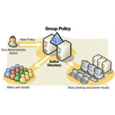 Active Directory & Group Policy Course