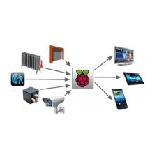 Home Automation Fundamentals with Raspberry PI